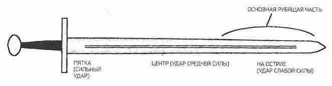 Как сделать меч только из дерева схема