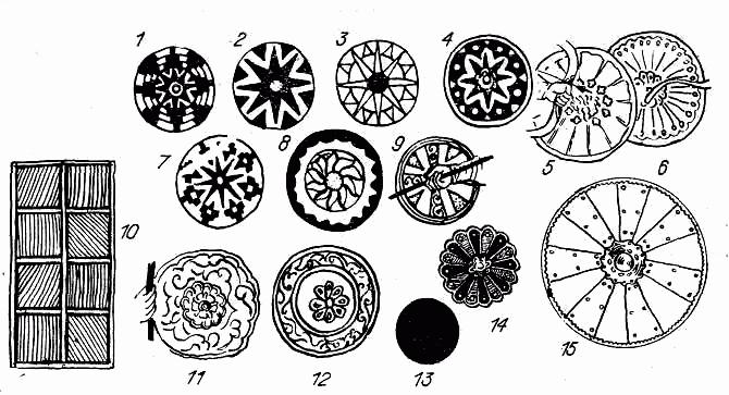 монгольские щиты