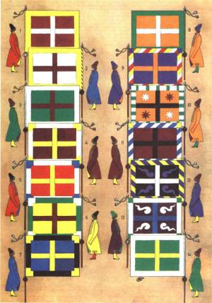 Цветное платье и сотенные знамена московских стрелецких приказов. 1674 г. (по Э. Пальмквисту)