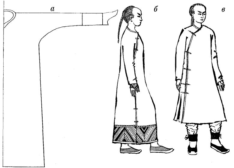 ст. а) схема крою халата з