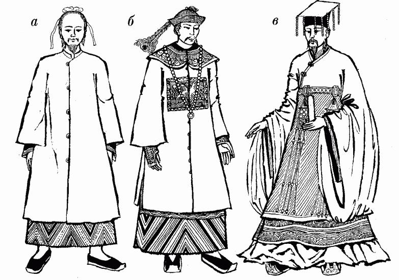 Одяг китай