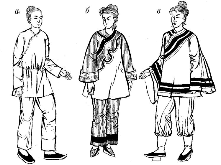 Жіночі китайські костюми