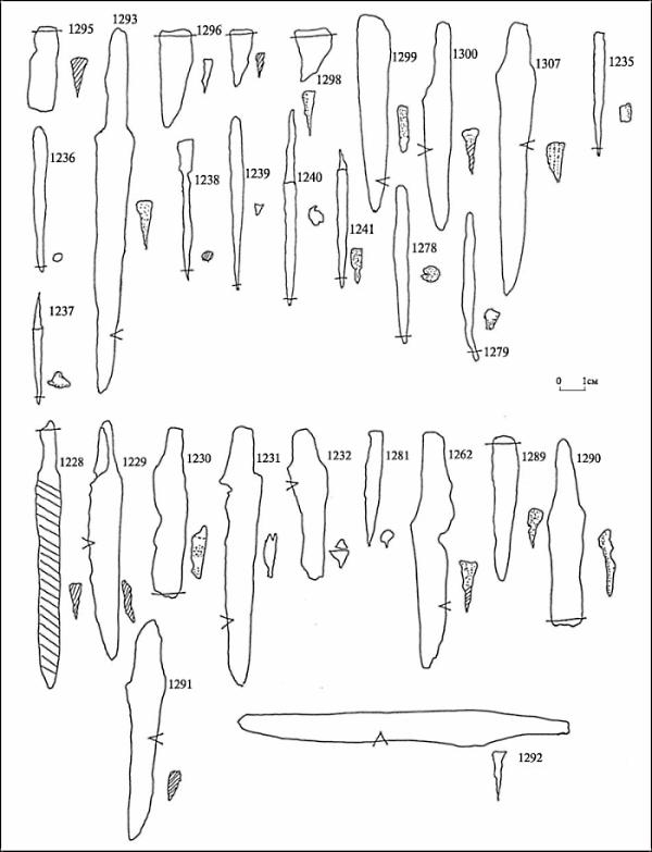 анализ ножей из раскопок