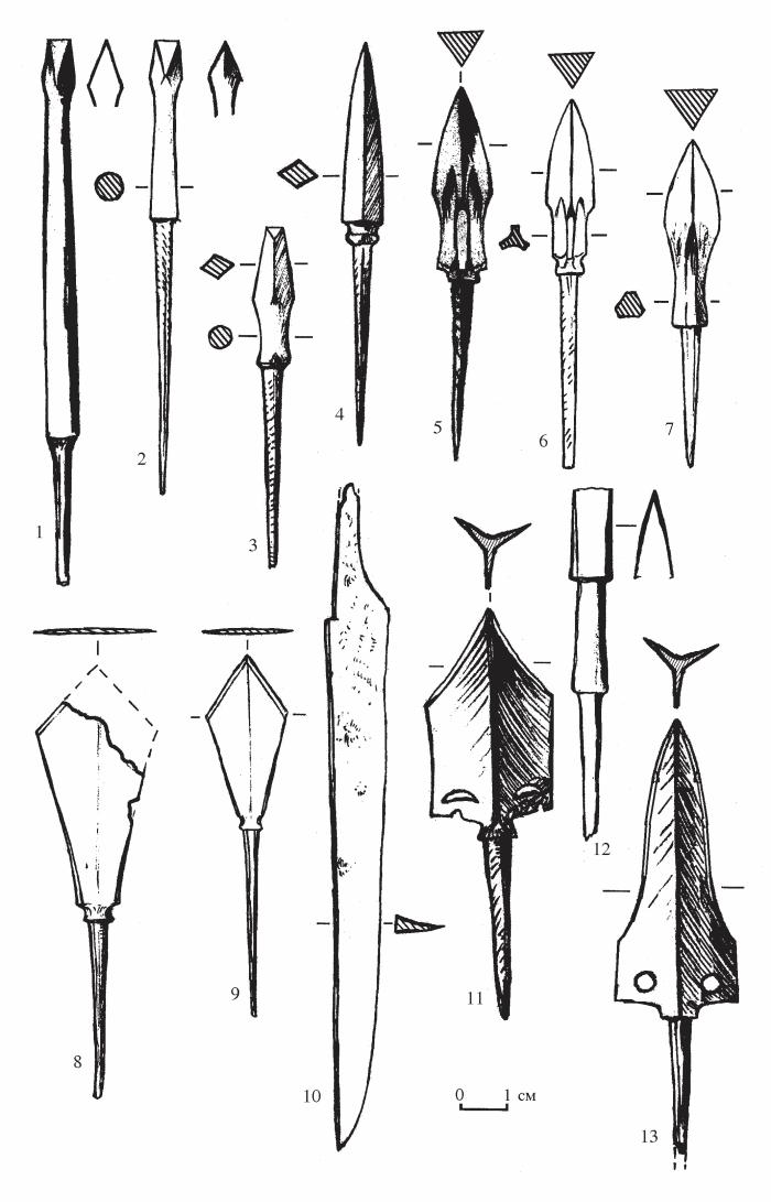 наконечники стрел и нож