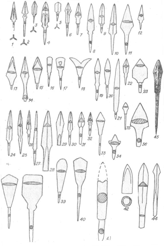 наконечники стрел из погребений VII-XIV вв. Южного Урала и Приуралья