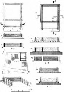 Типы платформ для фундаментов построек