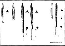 Ланцетовидные наконечники стрел: 1, 3 – тип 75 (вар. 1); 2 – тип 75 (вар. 2)