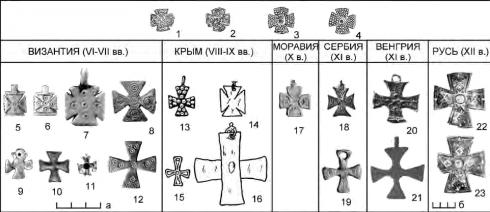 Равносторонние лапчатые кресты киевской формы и их аналогии
