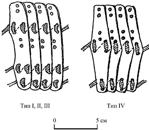 Соединение ламеллярных панцырных пластин в ряду (жесткое крепление)