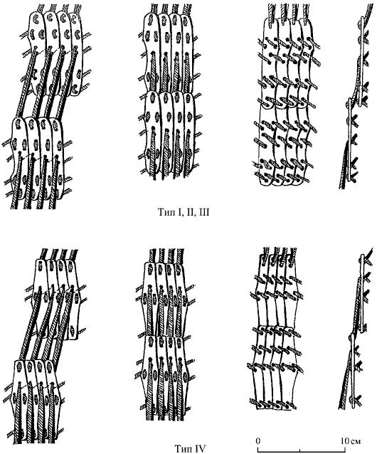 Соединение рядов пластин (подвижное крепление)