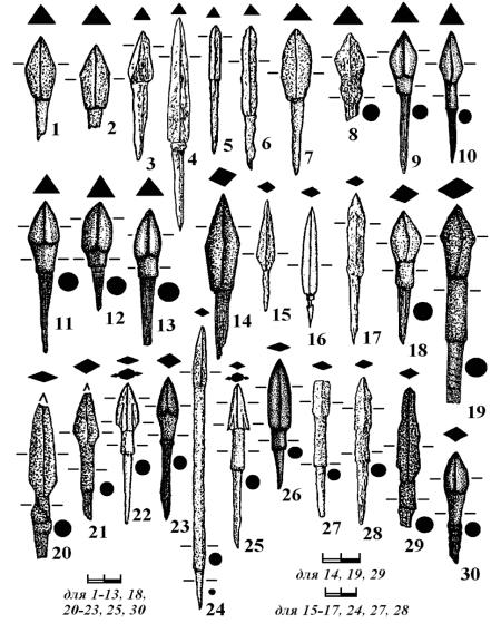 Железные трехгранные (1-13) и ромбические (14-30) наконечники стрел