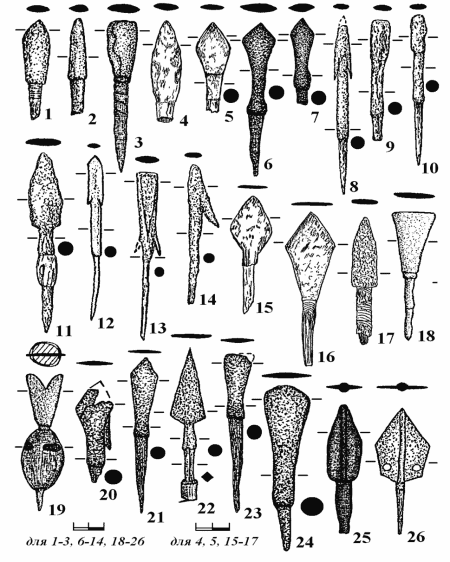 Железные линзовидные (1-14), плоские (15-24) и двухлопастные (25, 26) наконечники стрел