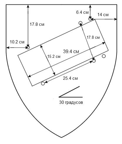 изготовление щита