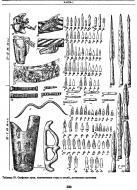 Скифские луки и наконечники стрел
