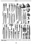 Мечи, наконечники копии и дротиков, защитное вооружение, колчанные крючки савроматов и ранних сарматов