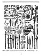 Оружие и конский убор пв курганов Предкавказья VII - первой половины VI в. до н. э.