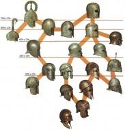 Эволюция греческих шлемов с VIII по V века до нашей эры (Peter Connolly, The Greek Armies, 1977, p. 34-35)