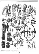 Скифское конское снаряжение IV-III век до н. э.