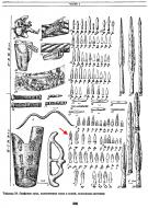 Скифские наконечники копий и стрел