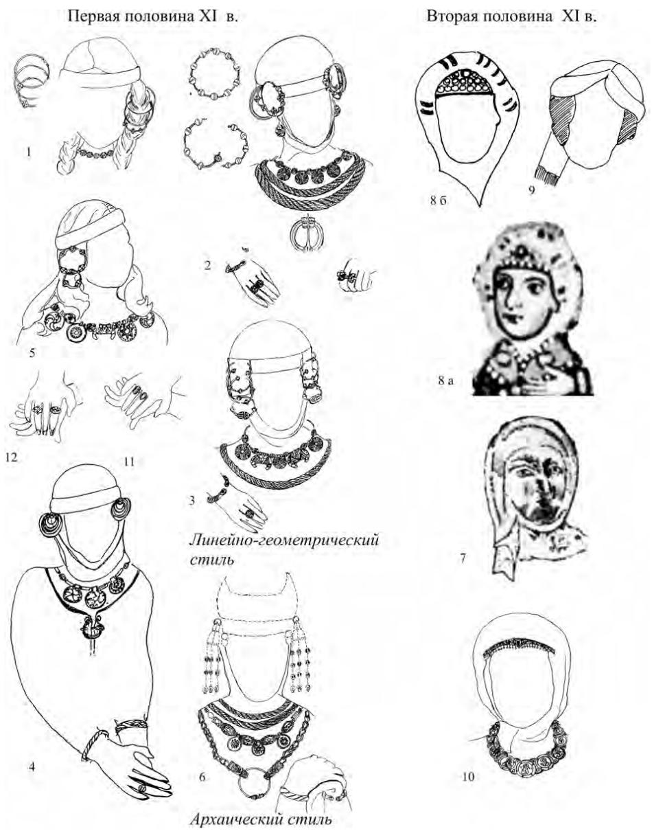 Головные уборы древней Руси картинки