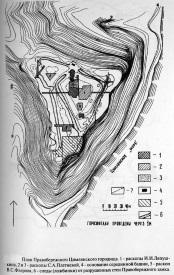 Правобережное Цимлянское городище