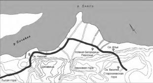 Карта Киева X-XII вв. Реконструкция уличной сети и топографии храмов