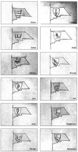 Знамена двенадцати колен Израиливых, учрежденные библейским пророком Моисеем. Рисунки из трактата 2-й пол. XVII в. Писание о зачинании знак и знамен или прапоров.