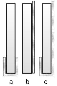 Пластина ламелляра, вид сбоку: a) с кожей, обхватывающей кромку пластины, b) с кожаной подкладкой сзади, c) с кожаной подкладкой и обхваченной передней нижней частью пластины
