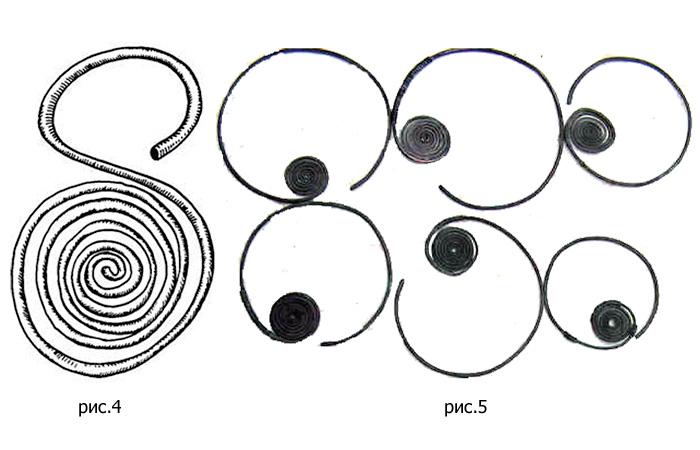 Проволочные височные кольца северных славян