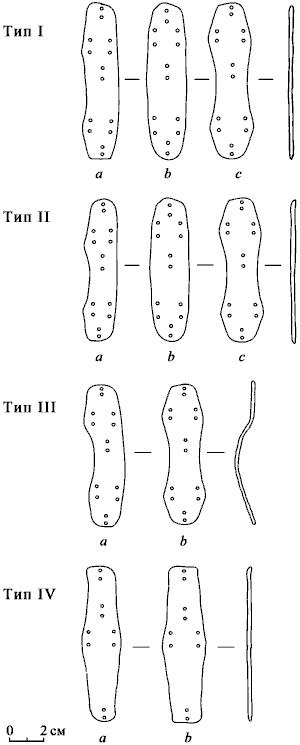 Типология панцирных пластин из могильника Восточномалайский II