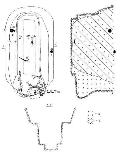 План погребения № 482 Нетайловского могильника, а - первоначальное заполнение могильной ямы, б - заполнения позднейшего вкопа, г - кувшин, д - череп человека, е - бедренная кость человека.