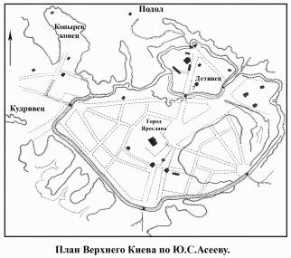 Существование «Жидовского города» в пределах Древнего Киева
