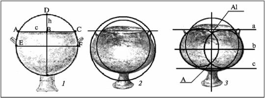 Розрахунок об'єму казана: 1 — схема метричних показників першого способу;