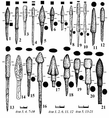 Железные четырёхгранные (1-10), округлые (11-13) и овальные (14-21) наконечники стрел